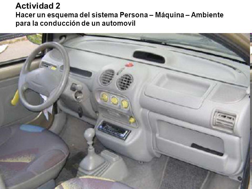 Actividad 2 Hacer un esquema del sistema Persona – Máquina – Ambiente para la conducción de un automovil
