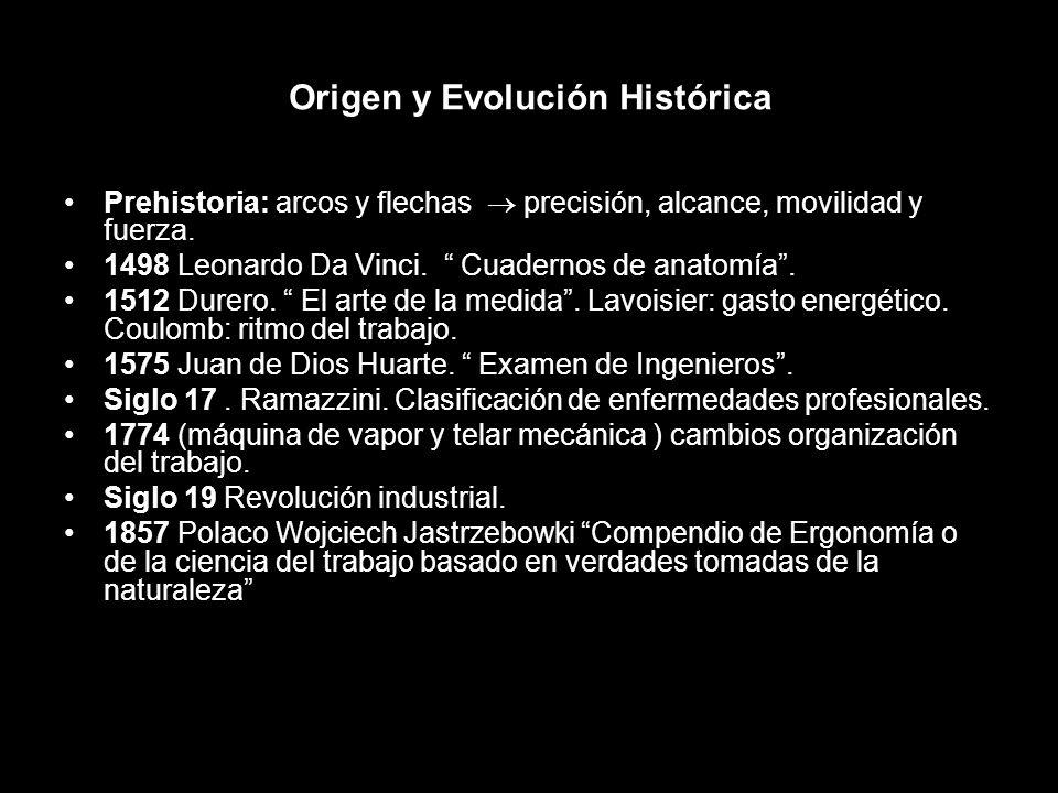 Origen y Evolución Histórica