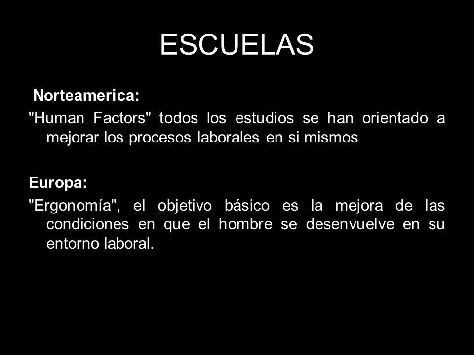 ESCUELAS Norteamerica: