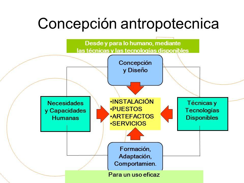 Concepción antropotecnica