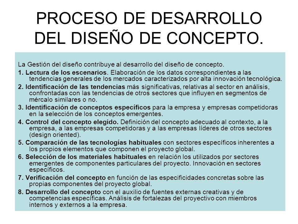 PROCESO DE DESARROLLO DEL DISEÑO DE CONCEPTO.