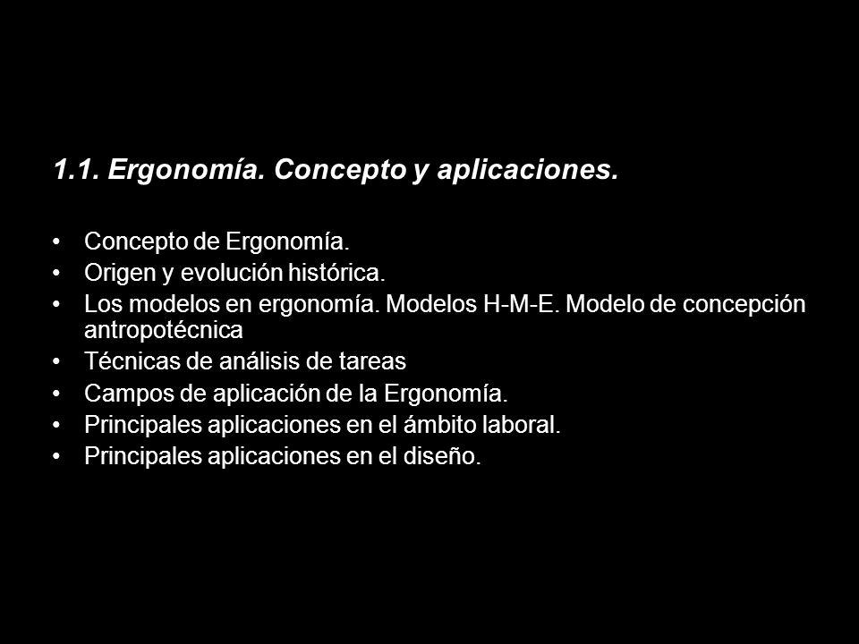 1.1. Ergonomía. Concepto y aplicaciones.