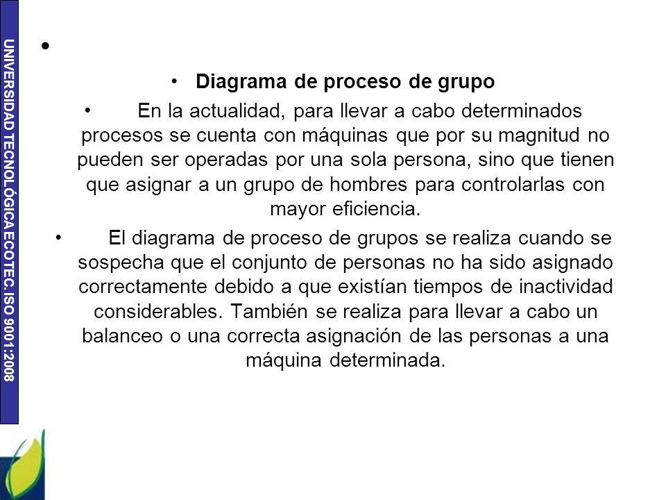 Diagrama de proceso de grupo