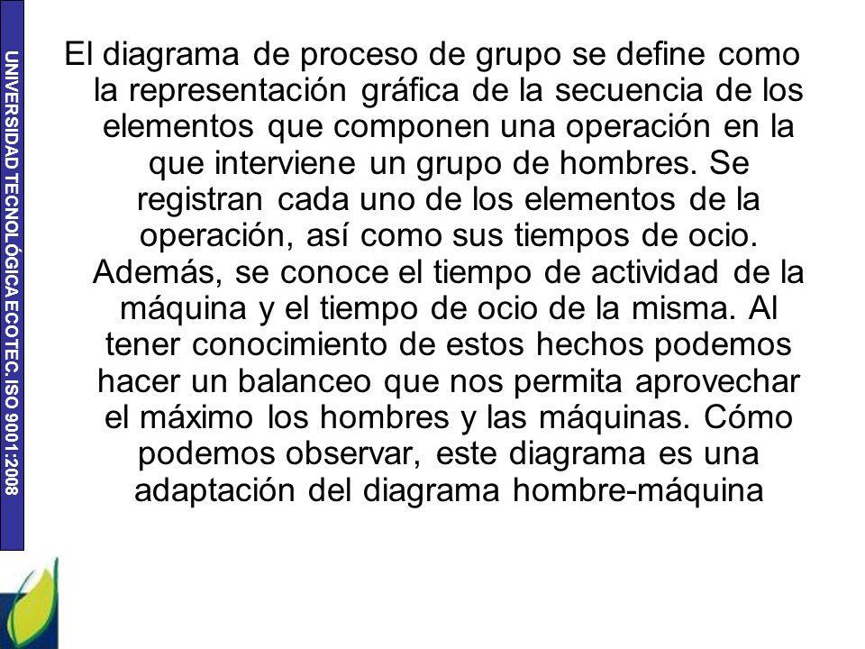 El diagrama de proceso de grupo se define como la representación gráfica de la secuencia de los elementos que componen una operación en la que interviene un grupo de hombres.