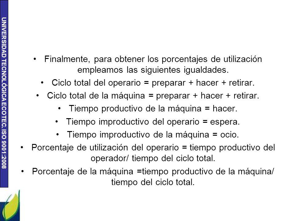 Ciclo total del operario = preparar + hacer + retirar.