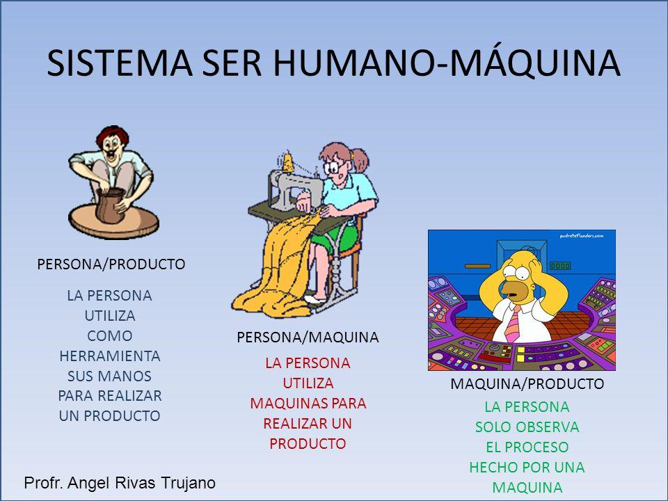 SISTEMA SER HUMANO-MÁQUINA