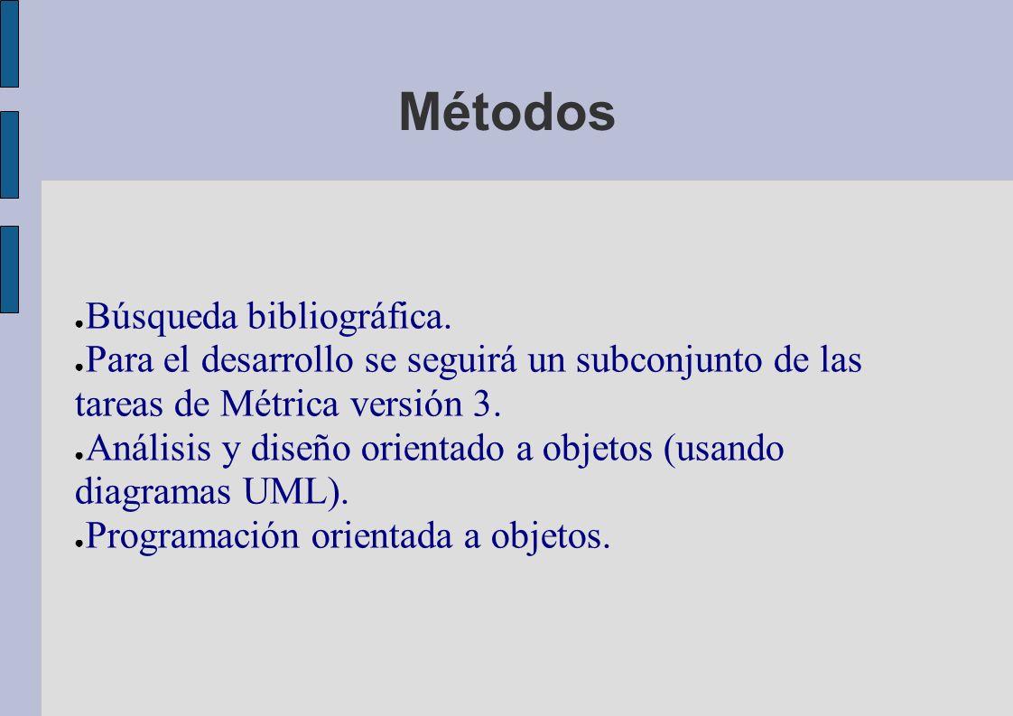 Métodos Búsqueda bibliográfica.