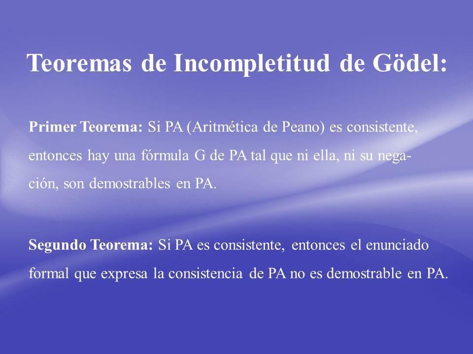 Teoremas de Incompletitud de Gödel: