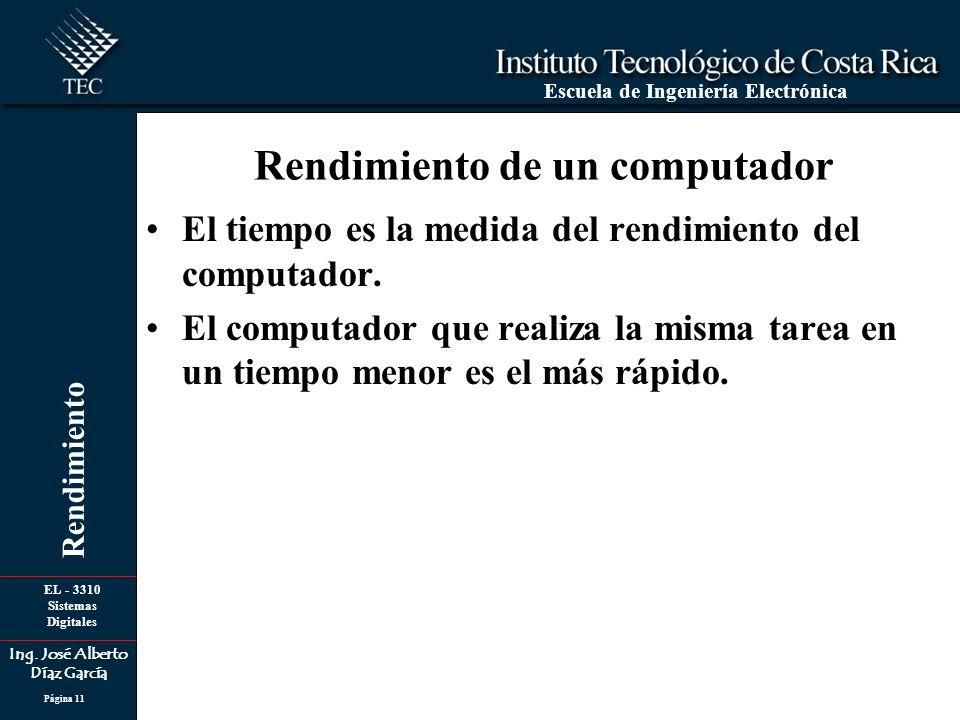 Rendimiento de un computador
