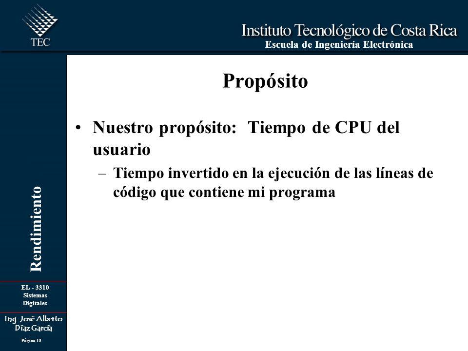 Propósito Nuestro propósito: Tiempo de CPU del usuario