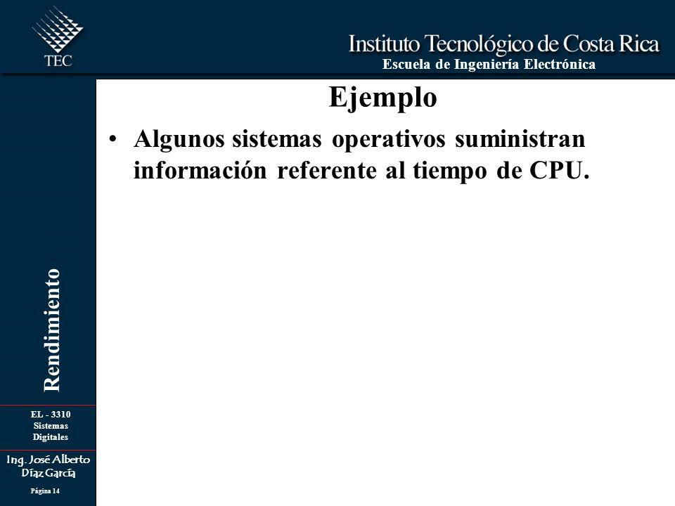 Ejemplo Algunos sistemas operativos suministran información referente al tiempo de CPU.