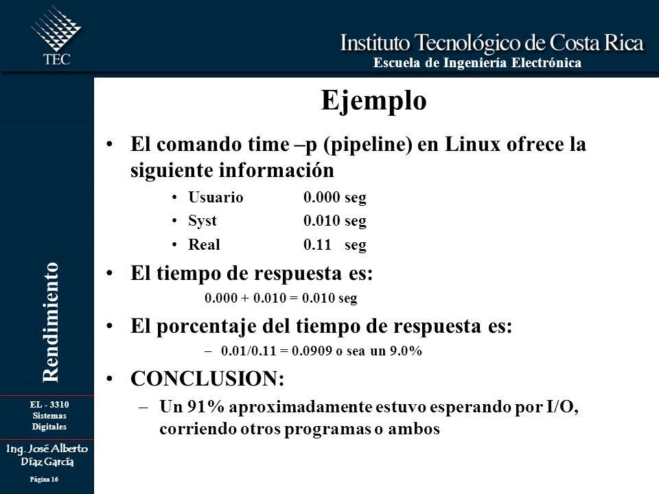 Ejemplo El comando time –p (pipeline) en Linux ofrece la siguiente información. Usuario 0.000 seg.