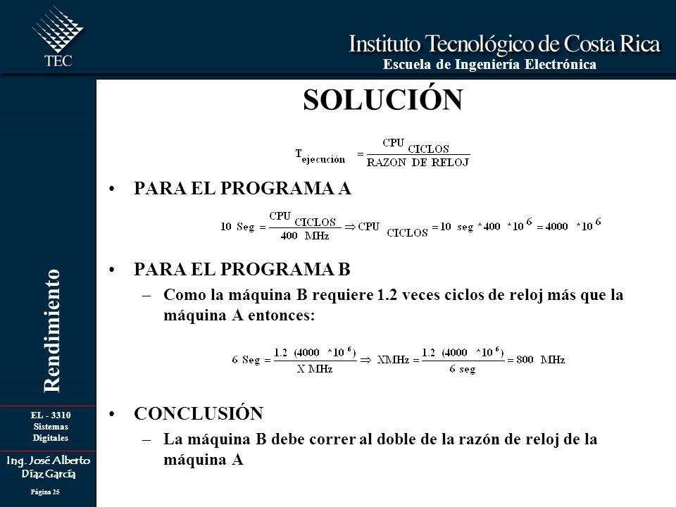 SOLUCIÓN PARA EL PROGRAMA A PARA EL PROGRAMA B CONCLUSIÓN