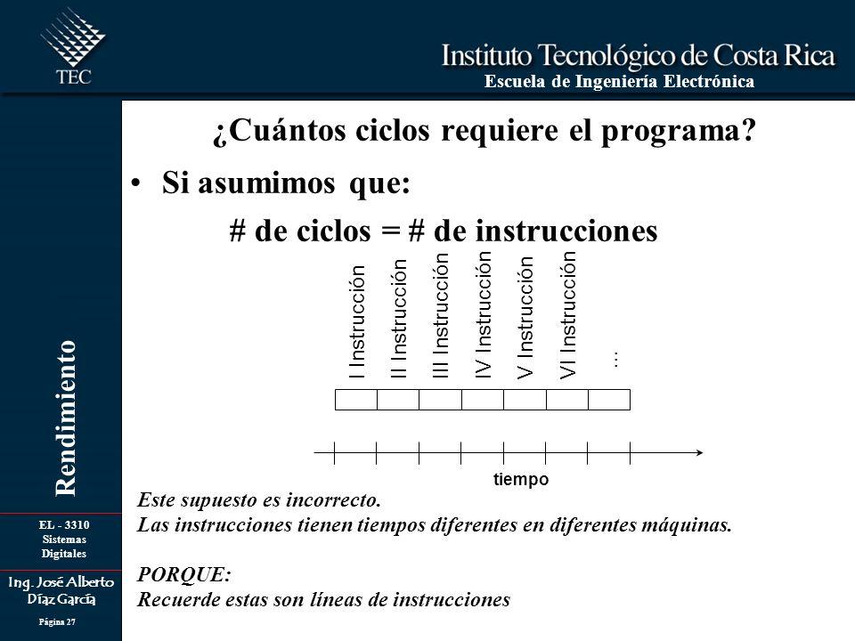 ¿Cuántos ciclos requiere el programa