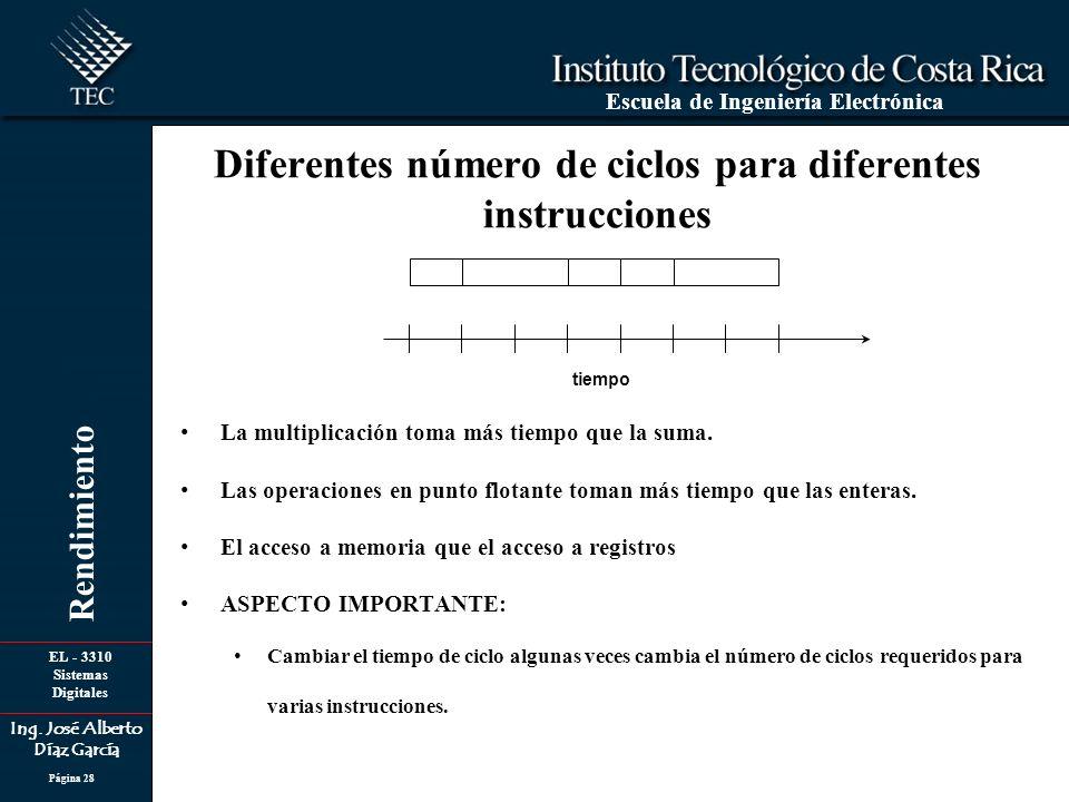 Diferentes número de ciclos para diferentes instrucciones