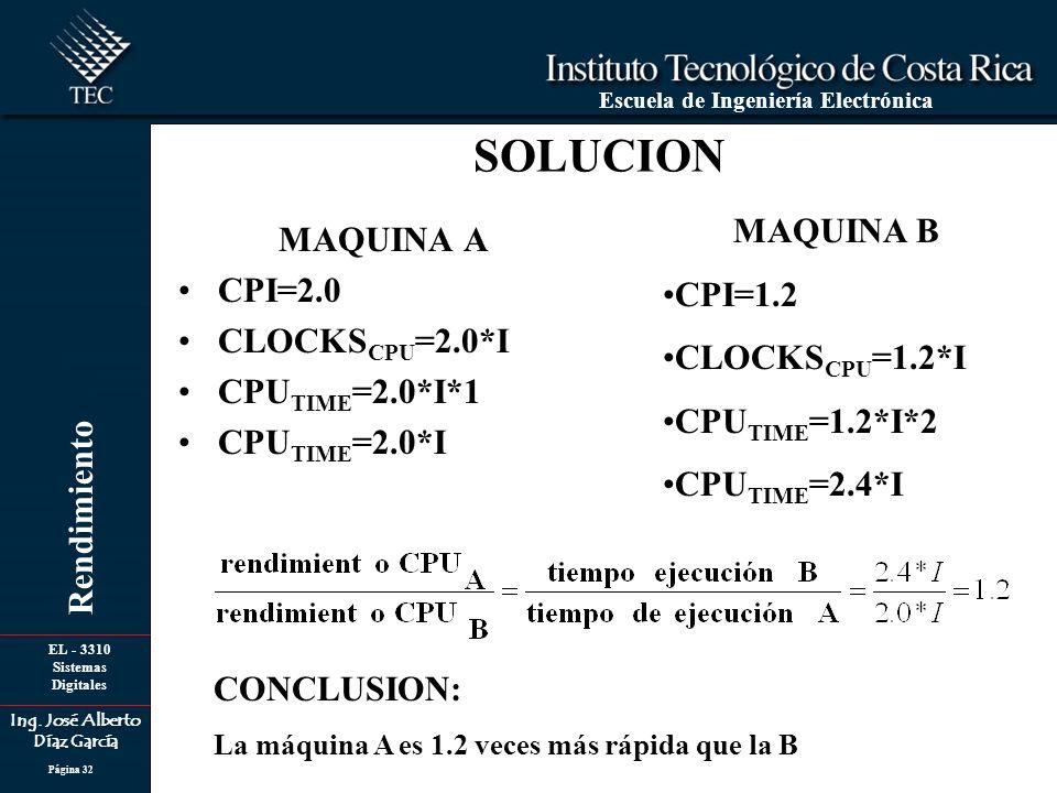 SOLUCION MAQUINA B MAQUINA A CPI=1.2 CPI=2.0 CLOCKSCPU=2.0*I