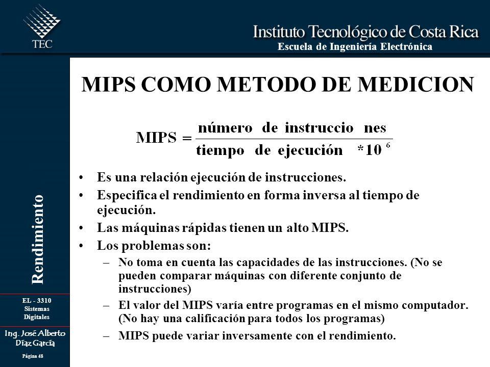 MIPS COMO METODO DE MEDICION