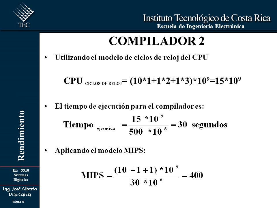 CPU CICLOS DE RELOJ= (10*1+1*2+1*3)*109=15*109