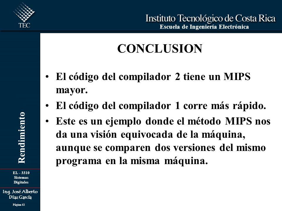 CONCLUSION El código del compilador 2 tiene un MIPS mayor.