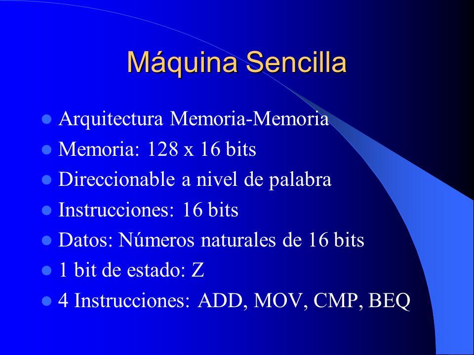 Máquina Sencilla Arquitectura Memoria-Memoria Memoria: 128 x 16 bits