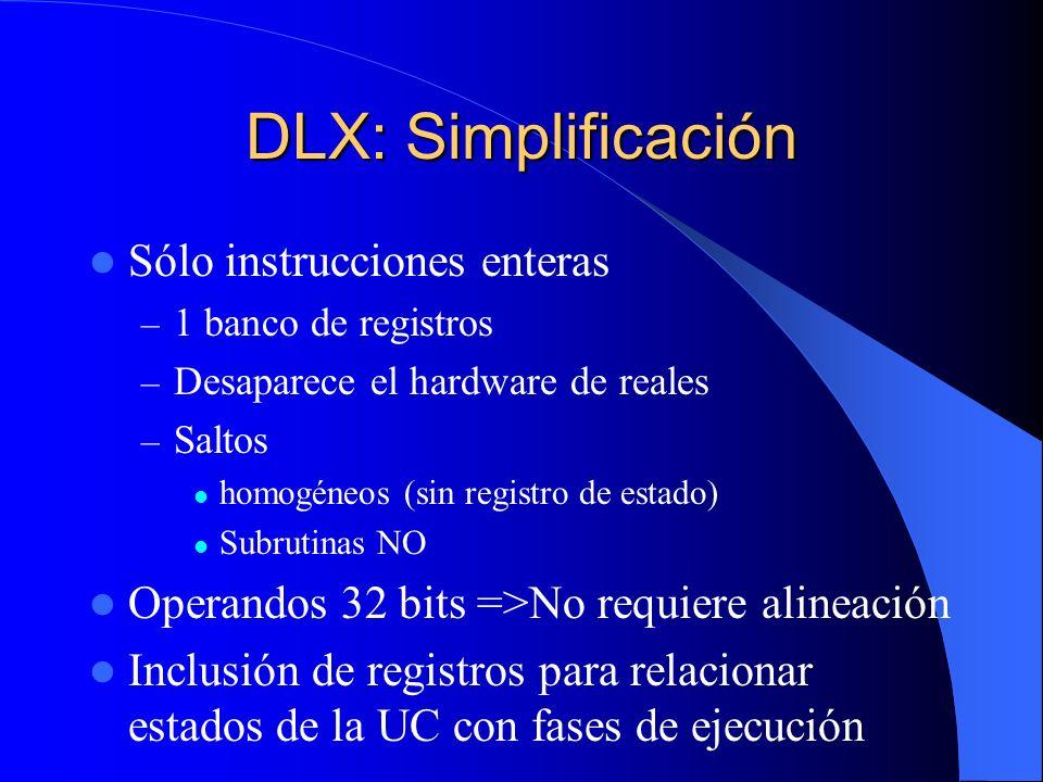 DLX: Simplificación Sólo instrucciones enteras
