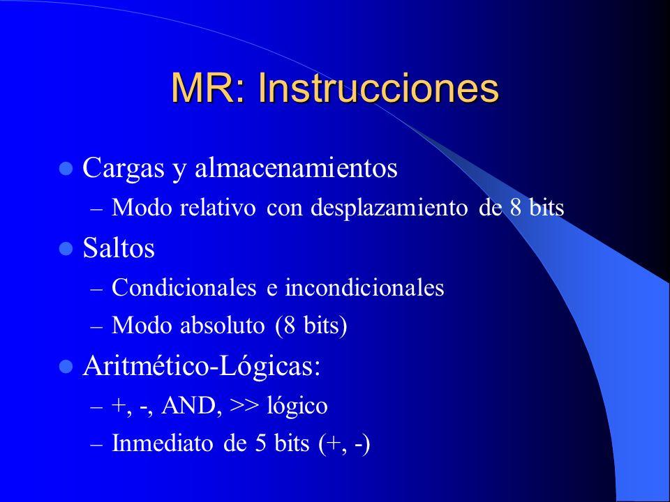 MR: Instrucciones Cargas y almacenamientos Saltos Aritmético-Lógicas: