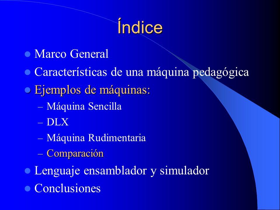 Índice Marco General Características de una máquina pedagógica