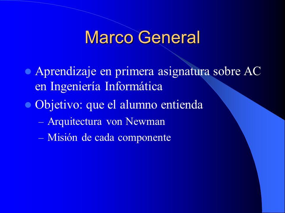 Marco General Aprendizaje en primera asignatura sobre AC en Ingeniería Informática. Objetivo: que el alumno entienda.