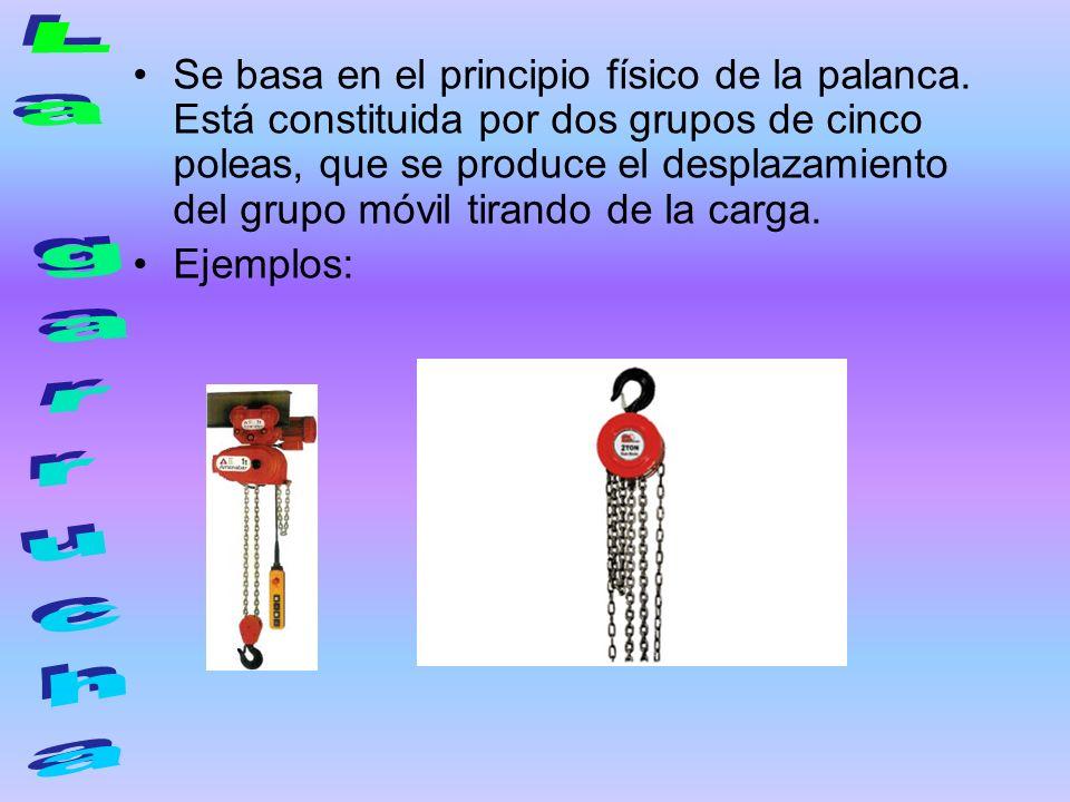 Se basa en el principio físico de la palanca