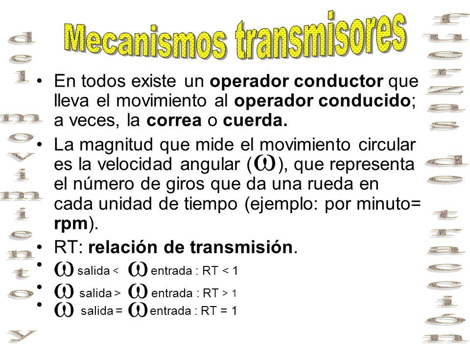 Mecanismos transmisores