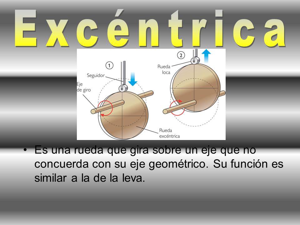 Excéntrica Es una rueda que gira sobre un eje que no concuerda con su eje geométrico.