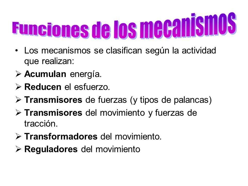 Funciones de los mecanismos