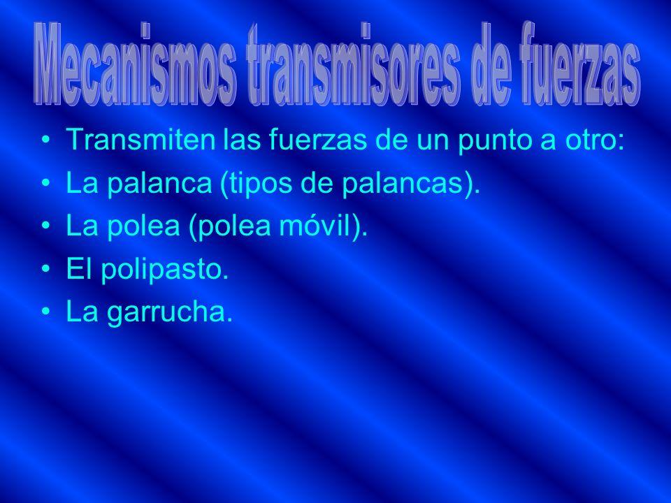 Mecanismos transmisores de fuerzas