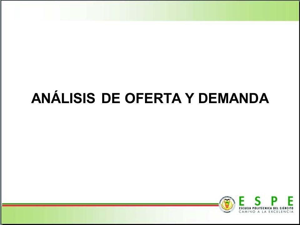ANÁLISIS DE OFERTA Y DEMANDA