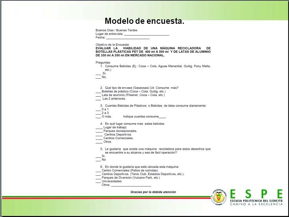 Modelo de encuesta. Referente al cantón el Empalme 12