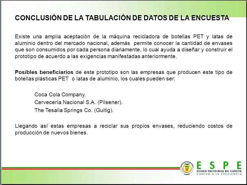 CONCLUSIÓN DE LA TABULACIÓN DE DATOS DE LA ENCUESTA