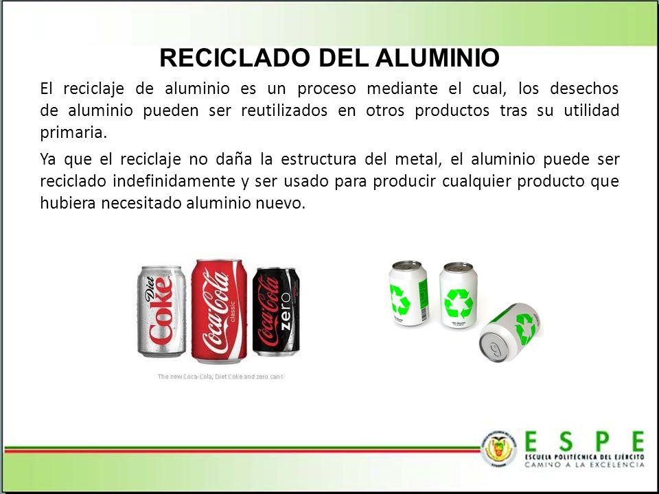 RECICLADO DEL ALUMINIO