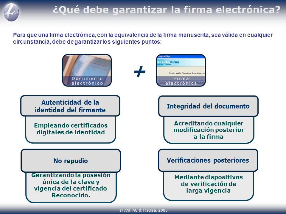 + ¿Qué debe garantizar la firma electrónica Autenticidad de la