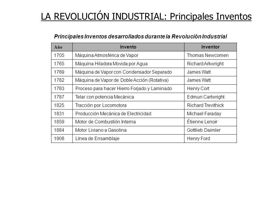 LA REVOLUCIÓN INDUSTRIAL: Principales Inventos
