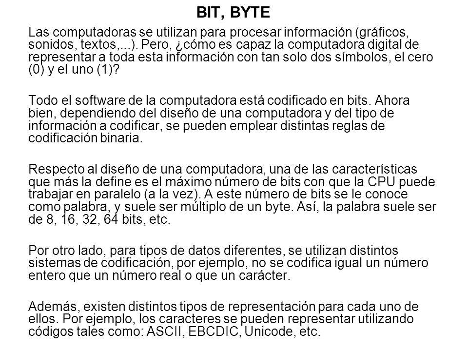 BIT, BYTE