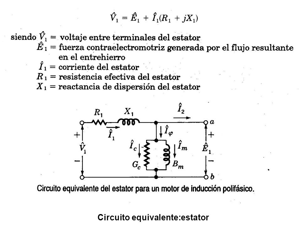 Circuito equivalente:estator