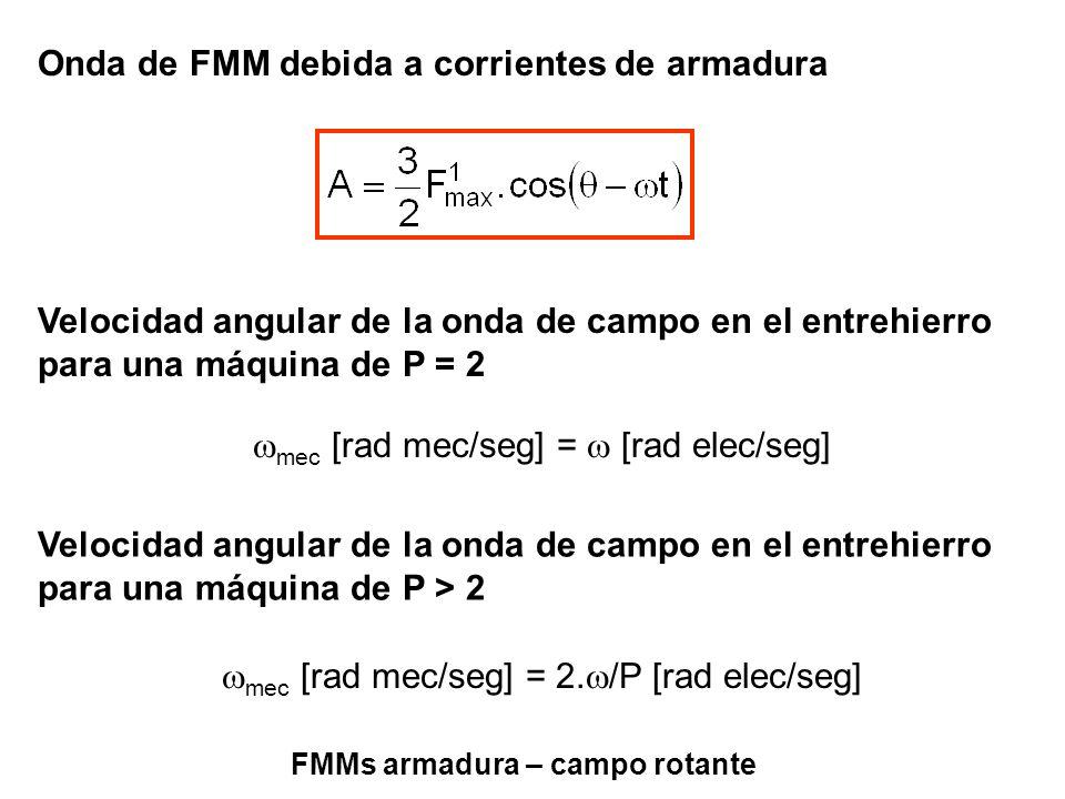 FMMs armadura – campo rotante