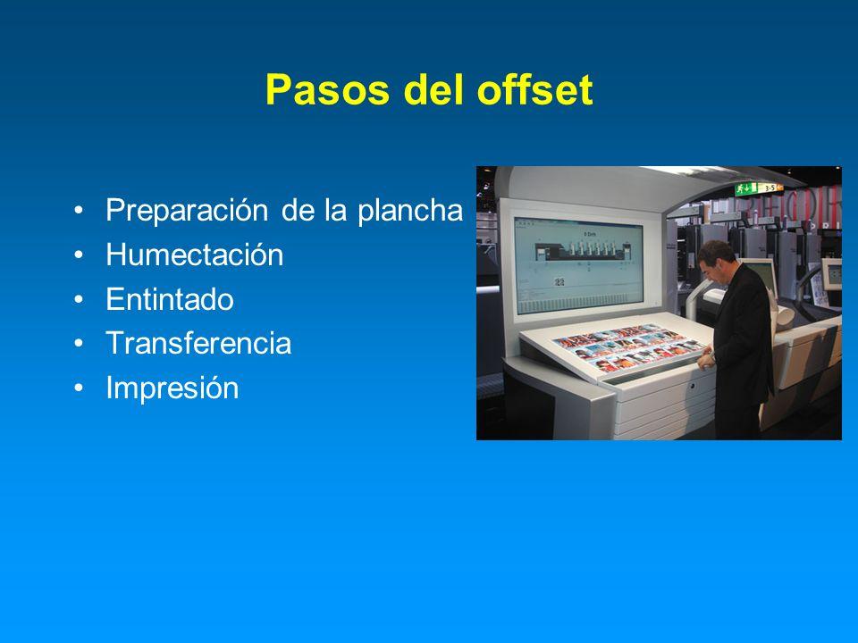 Pasos del offset Preparación de la plancha Humectación Entintado