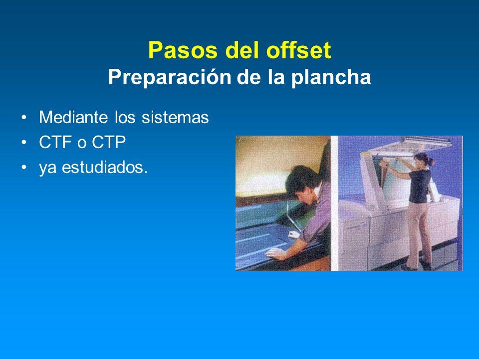 Pasos del offset Preparación de la plancha