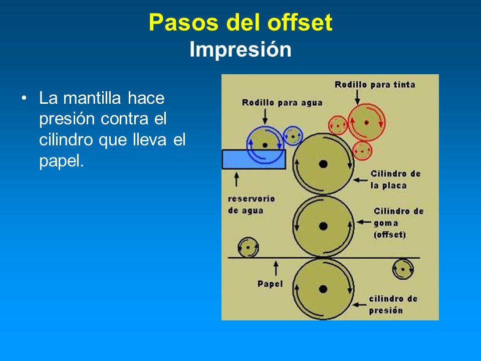Pasos del offset Impresión