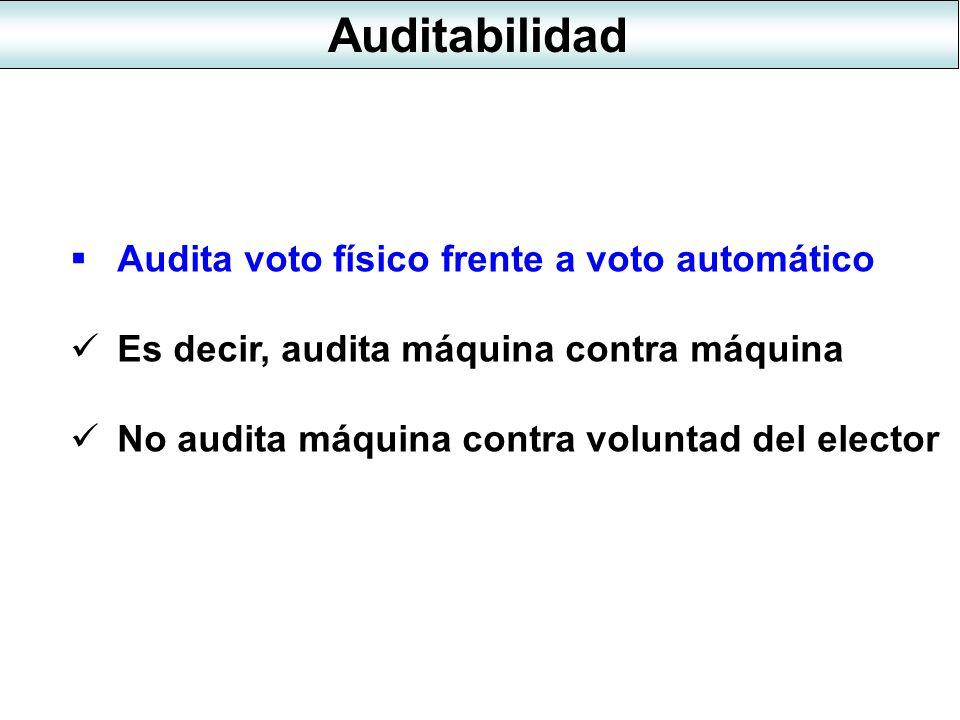 Auditabilidad Audita voto físico frente a voto automático