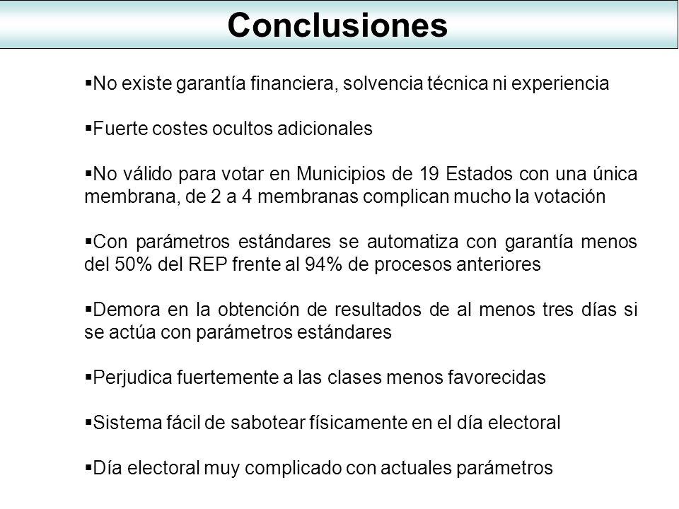 Conclusiones No existe garantía financiera, solvencia técnica ni experiencia. Fuerte costes ocultos adicionales.