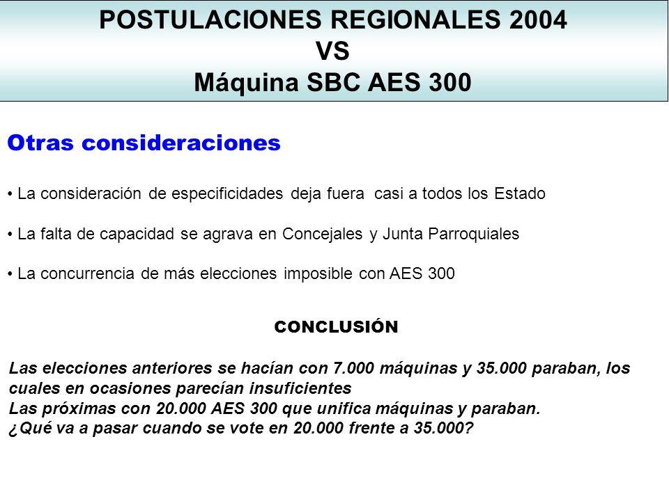 POSTULACIONES REGIONALES 2004
