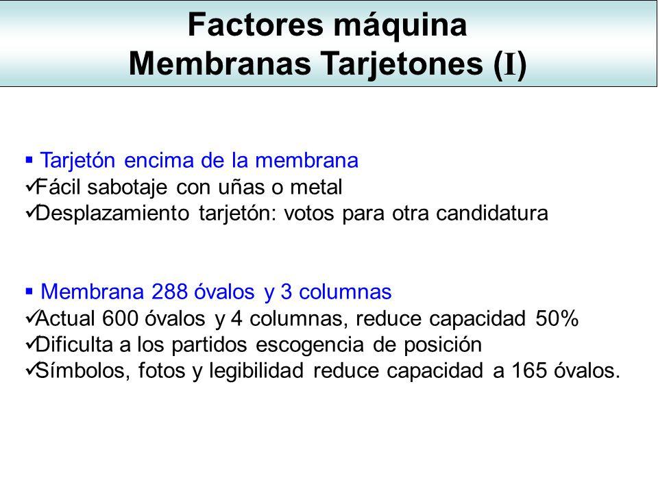 Membranas Tarjetones (I)