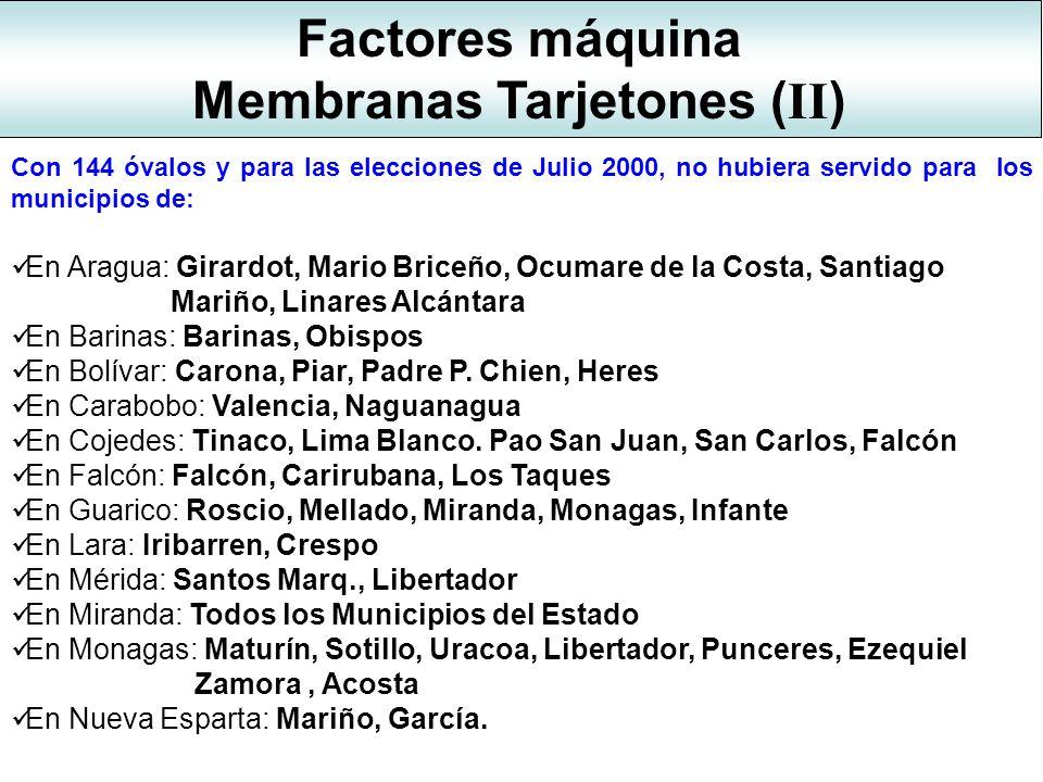 Membranas Tarjetones (II)